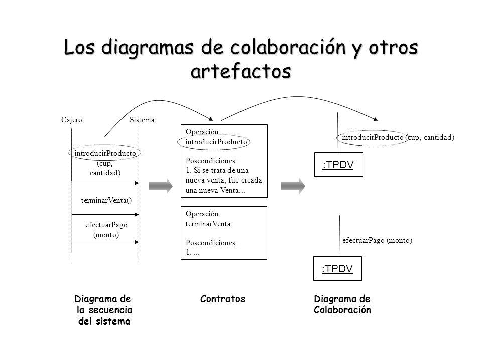 Los diagramas de colaboración y otros artefactos introducirProducto (cup, cantidad) terminarVenta() efectuarPago (monto) Diagrama de la secuencia del