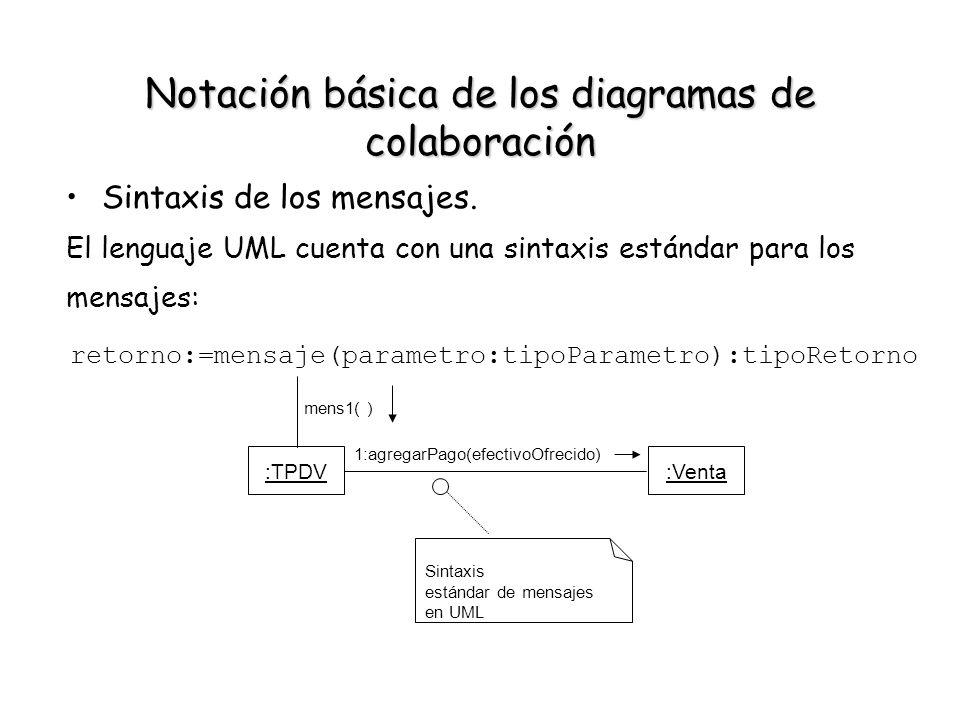 Notación básica de los diagramas de colaboración Sintaxis de los mensajes. El lenguaje UML cuenta con una sintaxis estándar para los mensajes: :TPDV:V