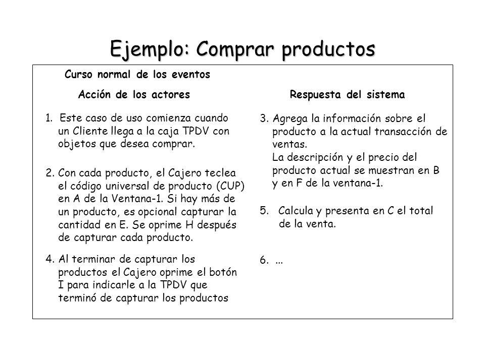 Curso normal de los eventos Respuesta del sistema Ejemplo: Comprar productos Acción de los actores 1. Este caso de uso comienza cuando un Cliente lleg