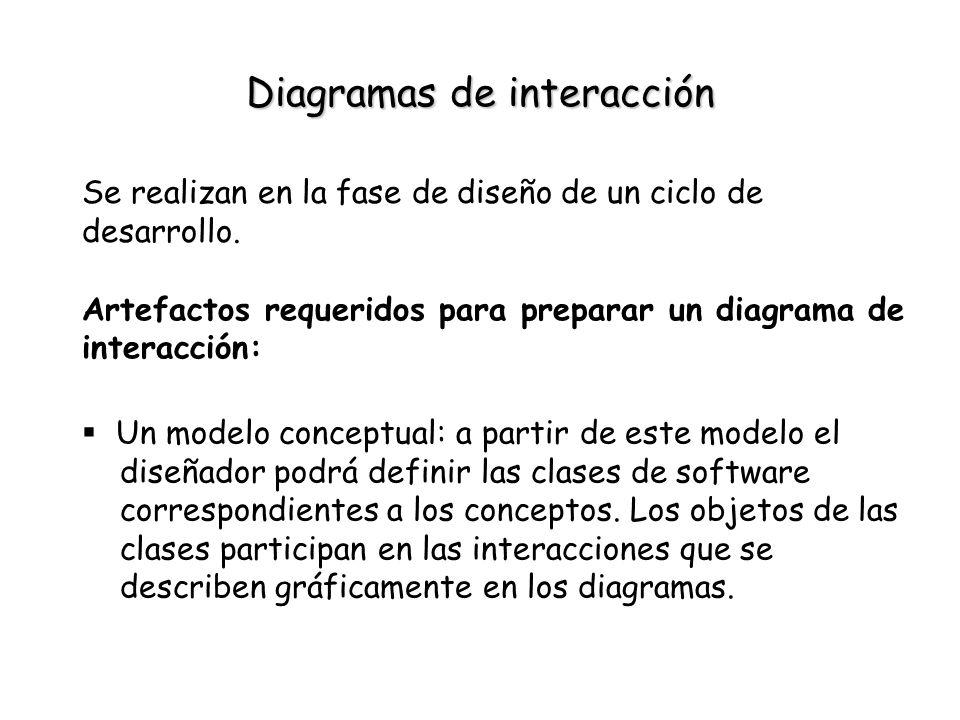 Diagramas de interacción Artefactos requeridos para preparar un diagrama de interacción: Un modelo conceptual: a partir de este modelo el diseñador po