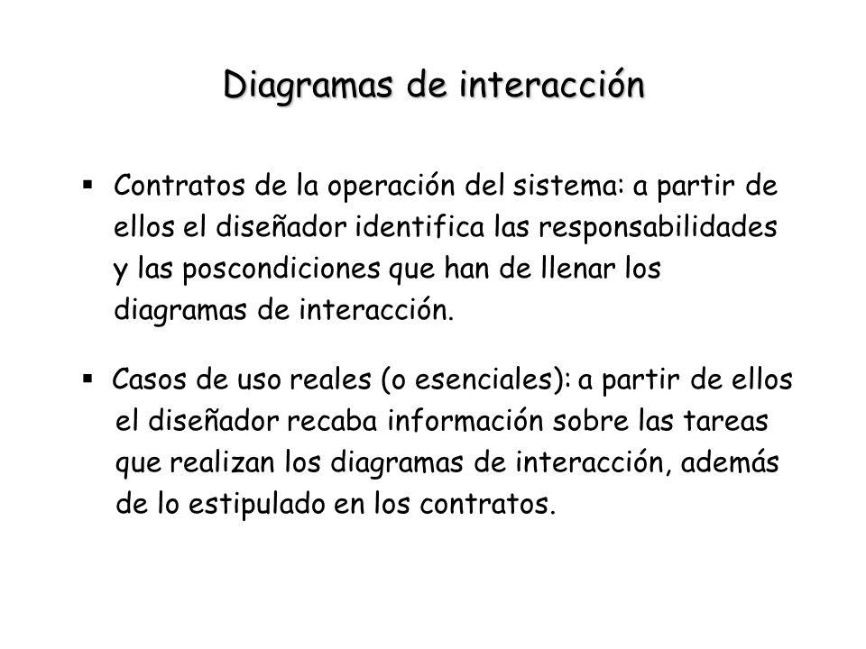 Diagramas de interacción Contratos de la operación del sistema: a partir de ellos el diseñador identifica las responsabilidades y las poscondiciones q