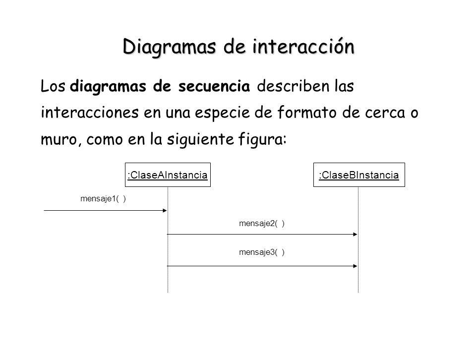 Diagramas de interacción Los diagramas de secuencia describen las interacciones en una especie de formato de cerca o muro, como en la siguiente figura