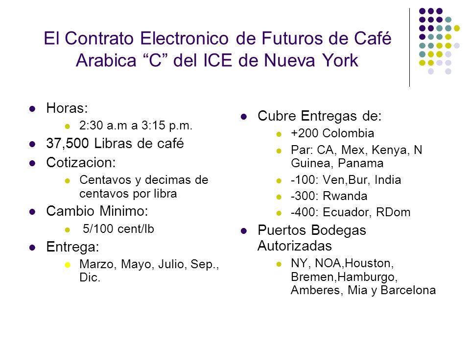 El Contrato Electronico de Futuros de Café Arabica C del ICE de Nueva York Horas: 2:30 a.m a 3:15 p.m. 37,500 Libras de café Cotizacion: Centavos y de