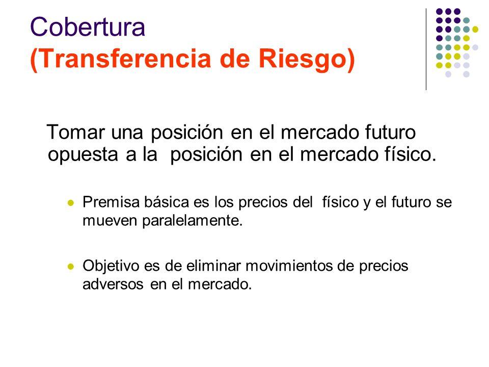 Cobertura (Transferencia de Riesgo) Tomar una posición en el mercado futuro opuesta a la posición en el mercado físico. Premisa básica es los precios
