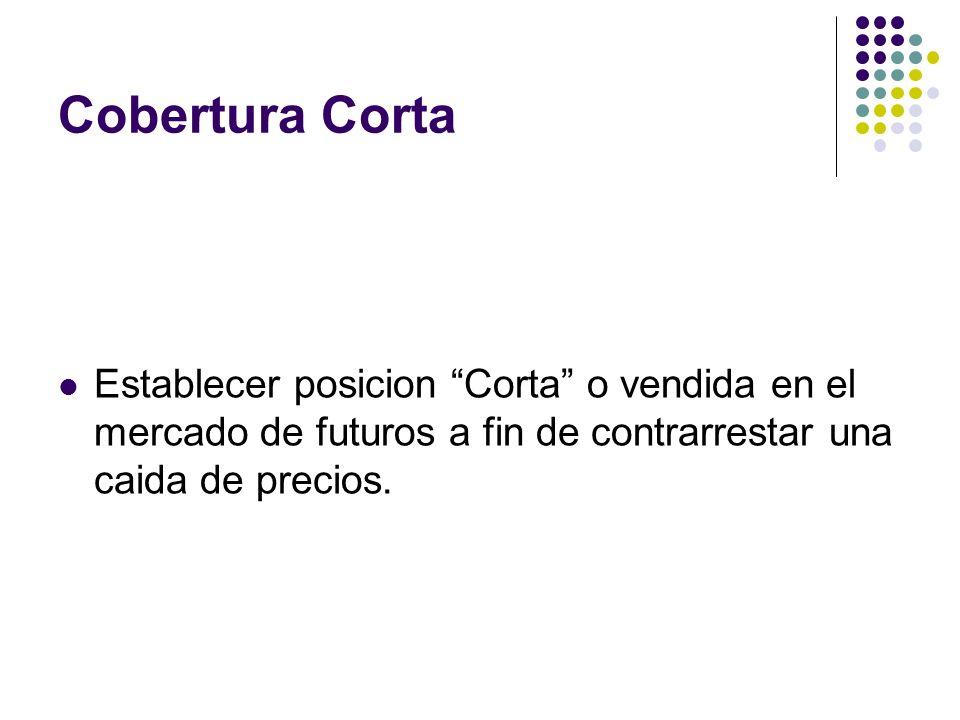 Cobertura Corta Establecer posicion Corta o vendida en el mercado de futuros a fin de contrarrestar una caida de precios.