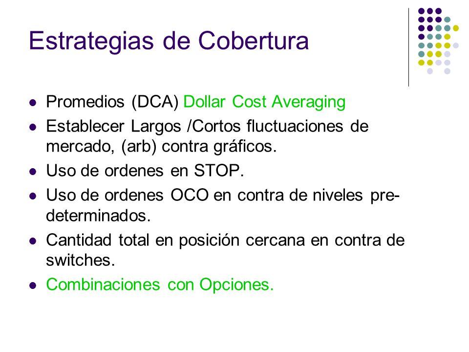 Estrategias de Cobertura Promedios (DCA) Dollar Cost Averaging Establecer Largos /Cortos fluctuaciones de mercado, (arb) contra gráficos. Uso de orden