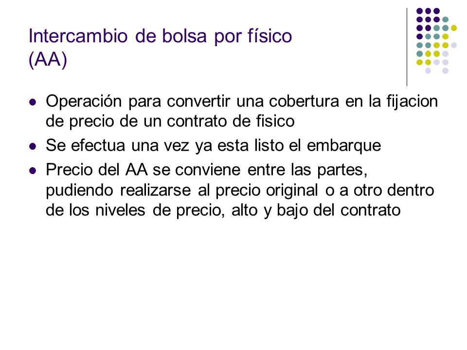 Intercambio de bolsa por físico (AA) Operación para convertir una cobertura en la fijacion de precio de un contrato de fisico Se efectua una vez ya es