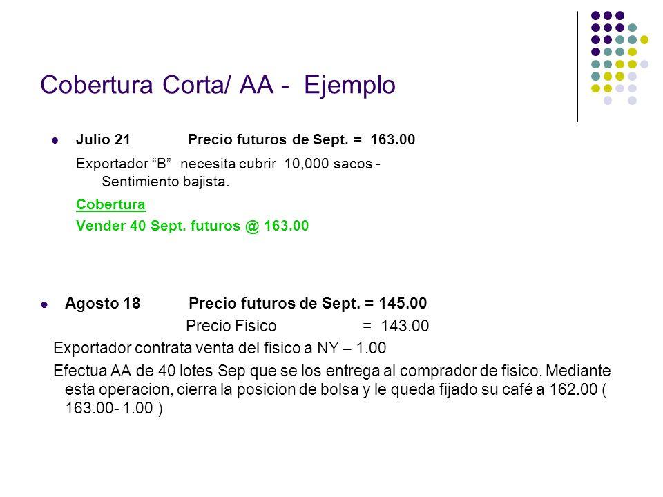 Cobertura Corta/ AA - Ejemplo Julio 21 Precio futuros de Sept. = 163.00 Exportador B necesita cubrir 10,000 sacos - Sentimiento bajista. Cobertura Ven