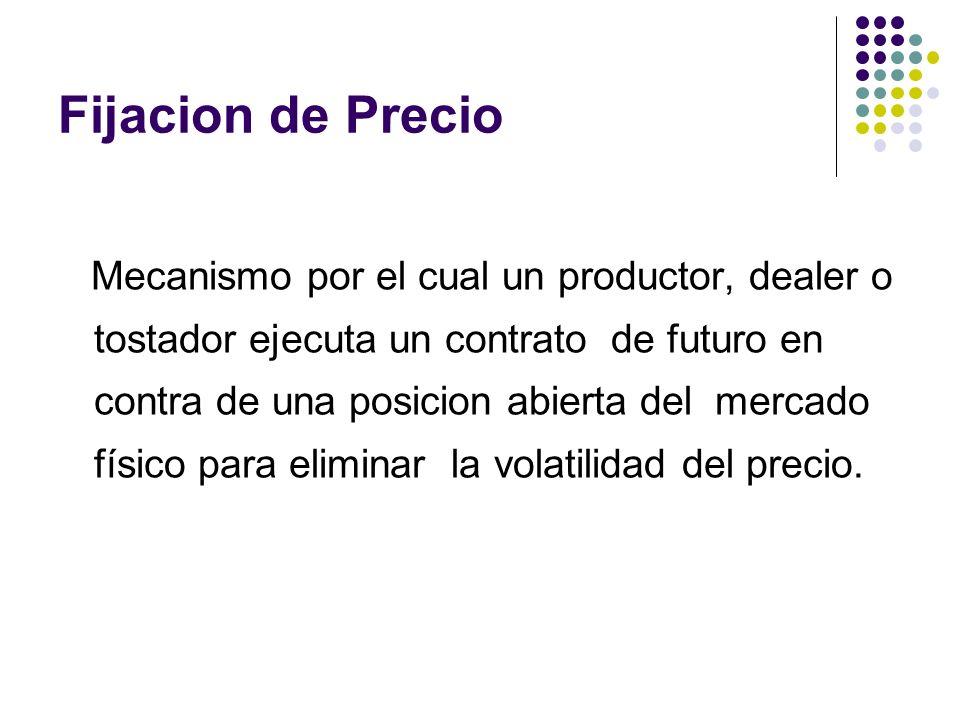 Fijacion de Precio Mecanismo por el cual un productor, dealer o tostador ejecuta un contrato de futuro en contra de una posicion abierta del mercado f