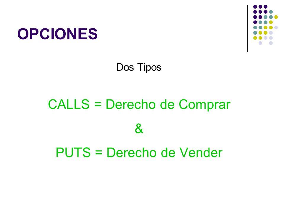 OPCIONES Dos Tipos CALLS = Derecho de Comprar & PUTS = Derecho de Vender