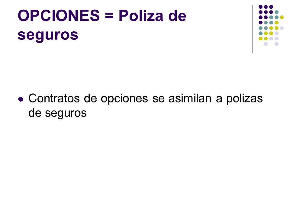 OPCIONES = Poliza de seguros Contratos de opciones se asimilan a polizas de seguros