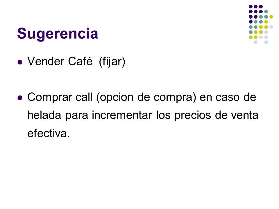 Sugerencia Vender Café (fijar) Comprar call (opcion de compra) en caso de helada para incrementar los precios de venta efectiva.