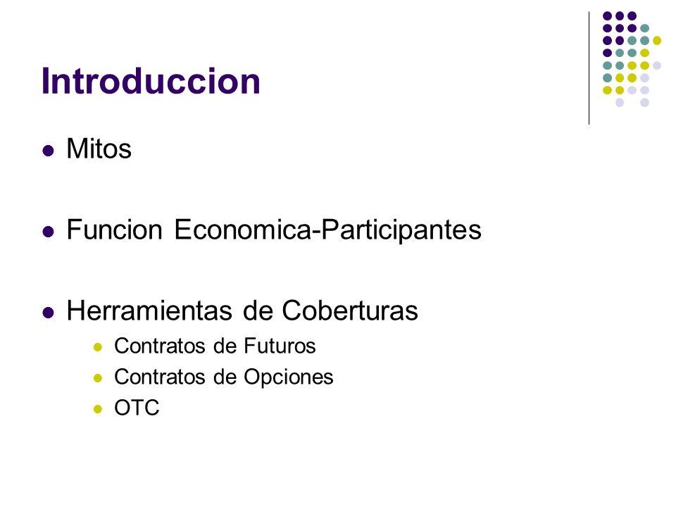Introduccion Mitos Funcion Economica-Participantes Herramientas de Coberturas Contratos de Futuros Contratos de Opciones OTC