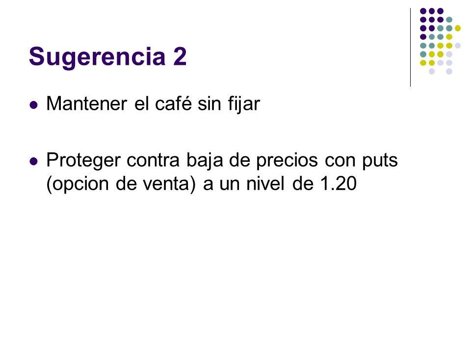 Sugerencia 2 Mantener el café sin fijar Proteger contra baja de precios con puts (opcion de venta) a un nivel de 1.20