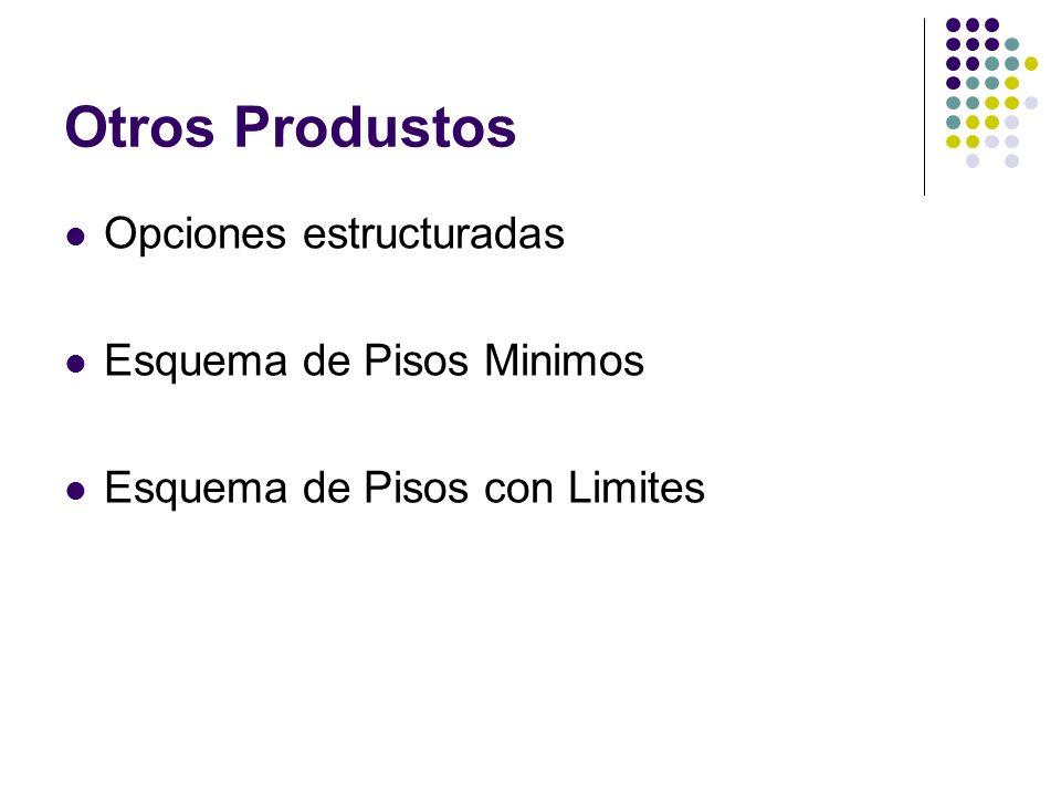 Otros Produstos Opciones estructuradas Esquema de Pisos Minimos Esquema de Pisos con Limites