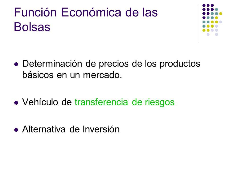 Función Económica de las Bolsas Determinación de precios de los productos básicos en un mercado. Vehículo de transferencia de riesgos Alternativa de I
