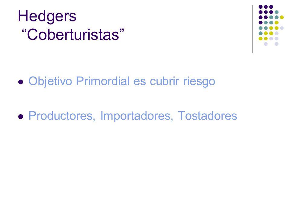 Hedgers Coberturistas Objetivo Primordial es cubrir riesgo Productores, Importadores, Tostadores