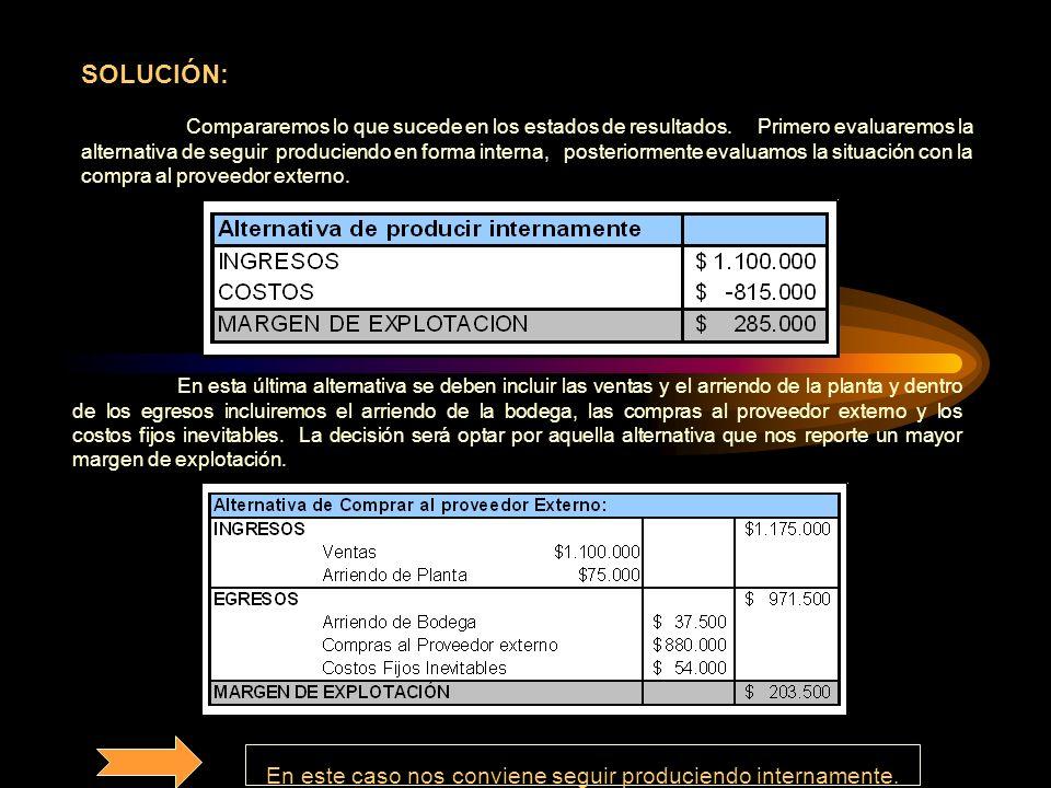 EJERCICIO Una Empresa tiene los siguientes costos unitarios, correspondientes a un nivel de capa- cidad de 50.000 unidades. Se sabe que el precio de v