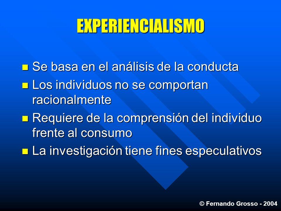 EXPERIENCIALISMO Se basa en el análisis de la conducta Se basa en el análisis de la conducta Los individuos no se comportan racionalmente Los individu