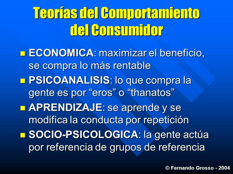 Teorías del Comportamiento del Consumidor ECONOMICA: maximizar el beneficio, se compra lo más rentable ECONOMICA: maximizar el beneficio, se compra lo