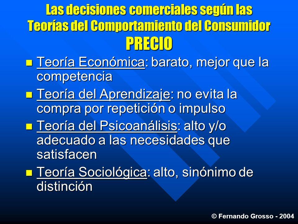 Las decisiones comerciales según las Teorías del Comportamiento del Consumidor PRECIO Teoría Económica: barato, mejor que la competencia Teoría Económ