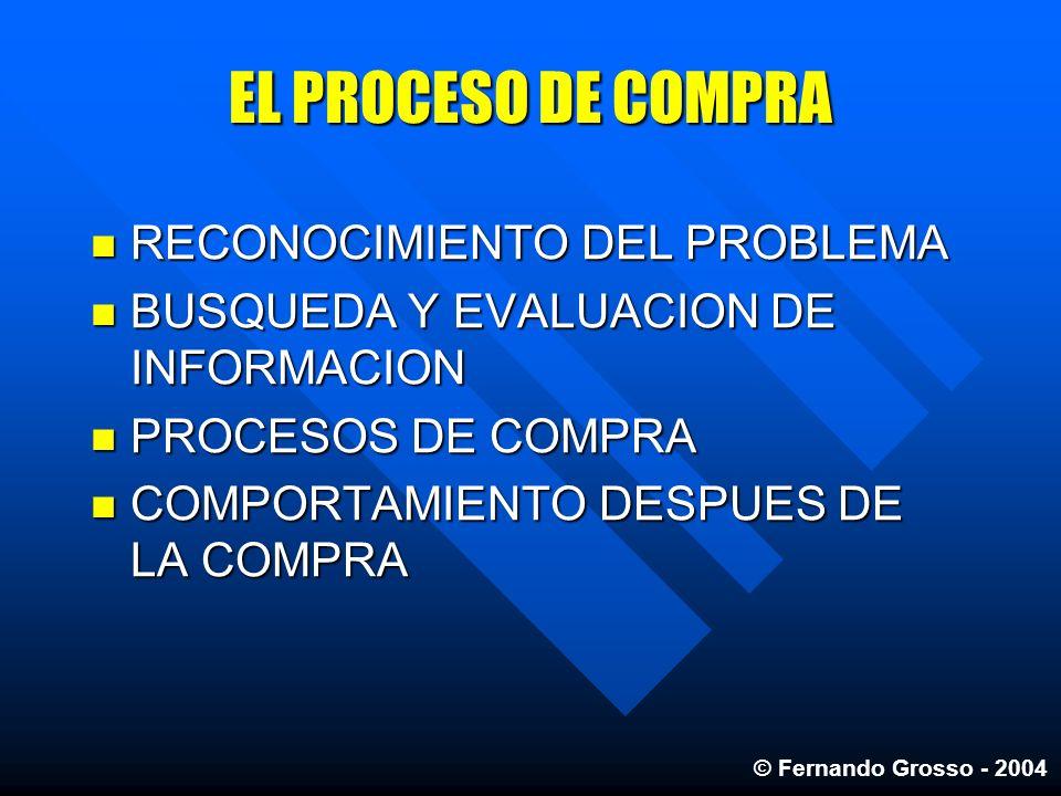 EL PROCESO DE COMPRA RECONOCIMIENTO DEL PROBLEMA RECONOCIMIENTO DEL PROBLEMA BUSQUEDA Y EVALUACION DE INFORMACION BUSQUEDA Y EVALUACION DE INFORMACION