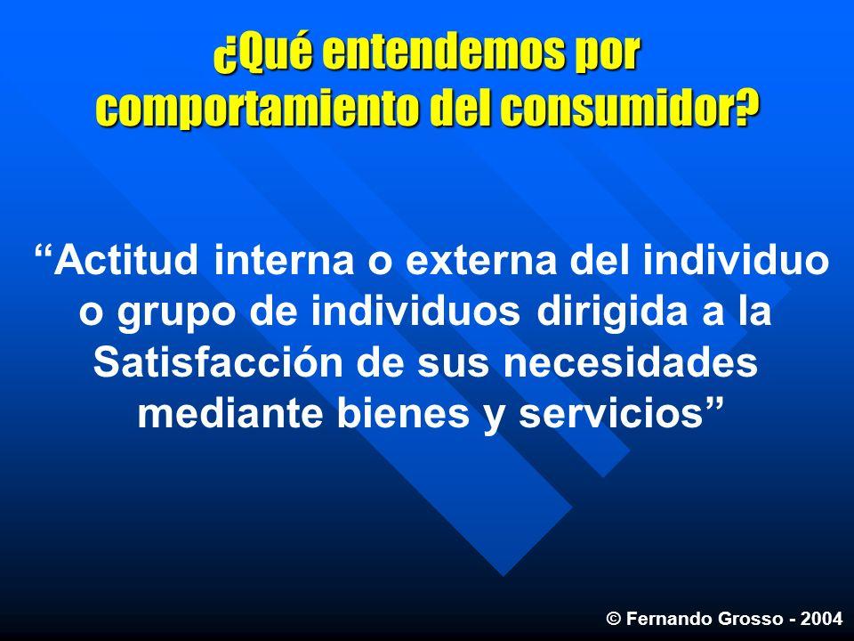 ¿Qué entendemos por comportamiento del consumidor? Actitud interna o externa del individuo o grupo de individuos dirigida a la Satisfacción de sus nec