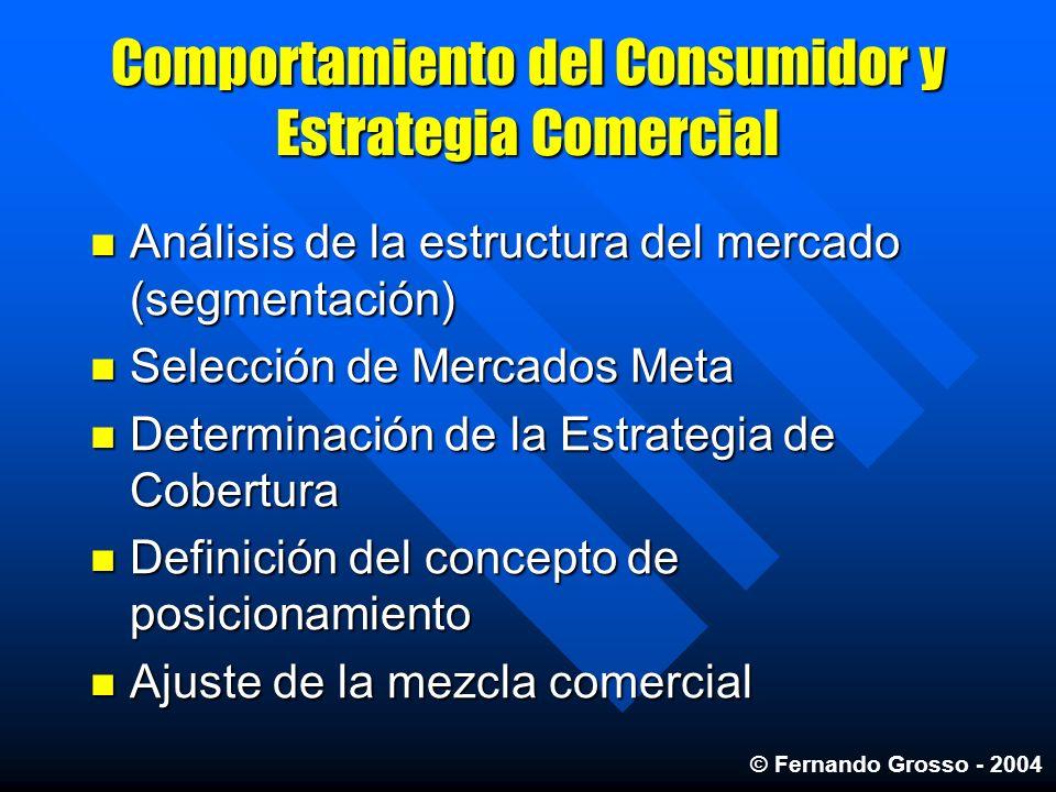 Comportamiento del Consumidor y Estrategia Comercial Análisis de la estructura del mercado (segmentación) Análisis de la estructura del mercado (segme