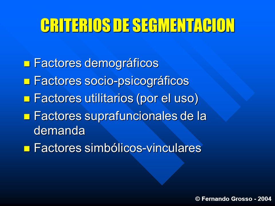 CRITERIOS DE SEGMENTACION Factores demográficos Factores demográficos Factores socio-psicográficos Factores socio-psicográficos Factores utilitarios (