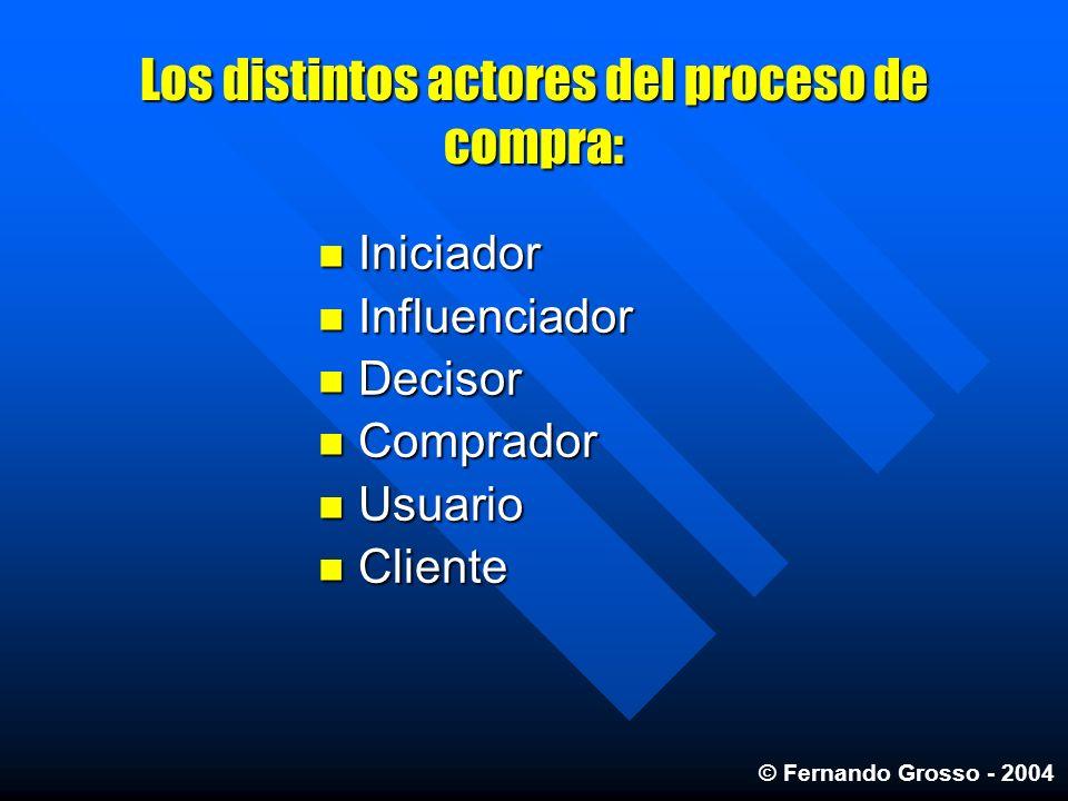 Los distintos actores del proceso de compra: Iniciador Iniciador Influenciador Influenciador Decisor Decisor Comprador Comprador Usuario Usuario Clien