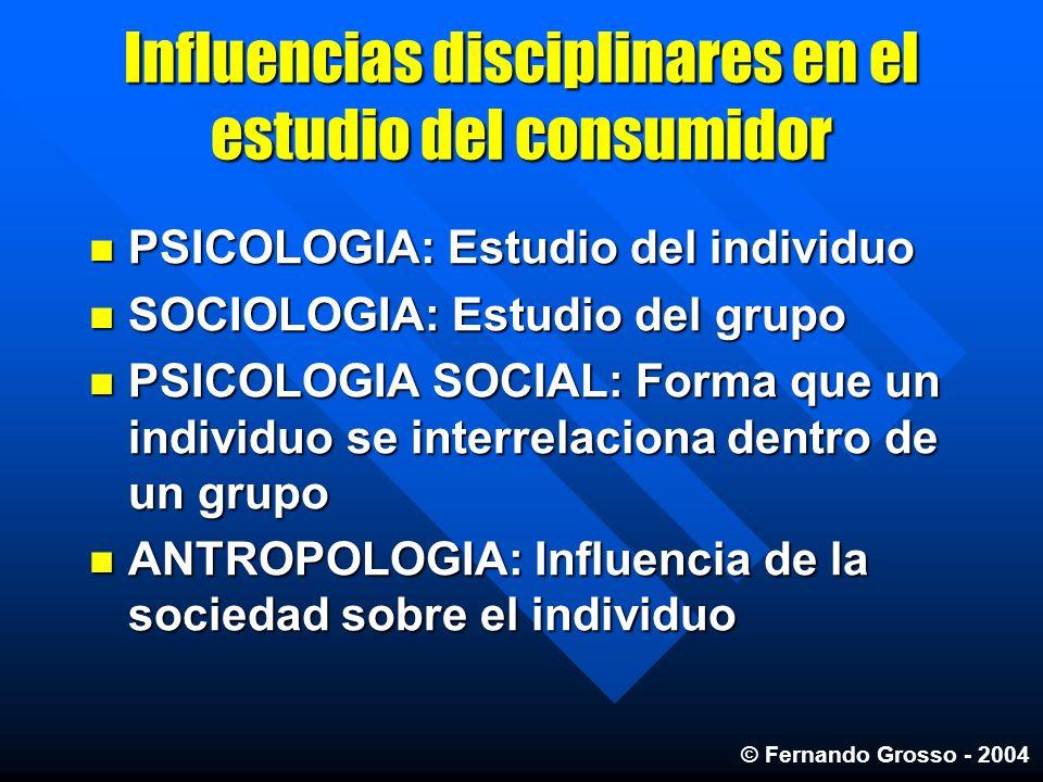 Influencias disciplinares en el estudio del consumidor PSICOLOGIA: Estudio del individuo PSICOLOGIA: Estudio del individuo SOCIOLOGIA: Estudio del gru