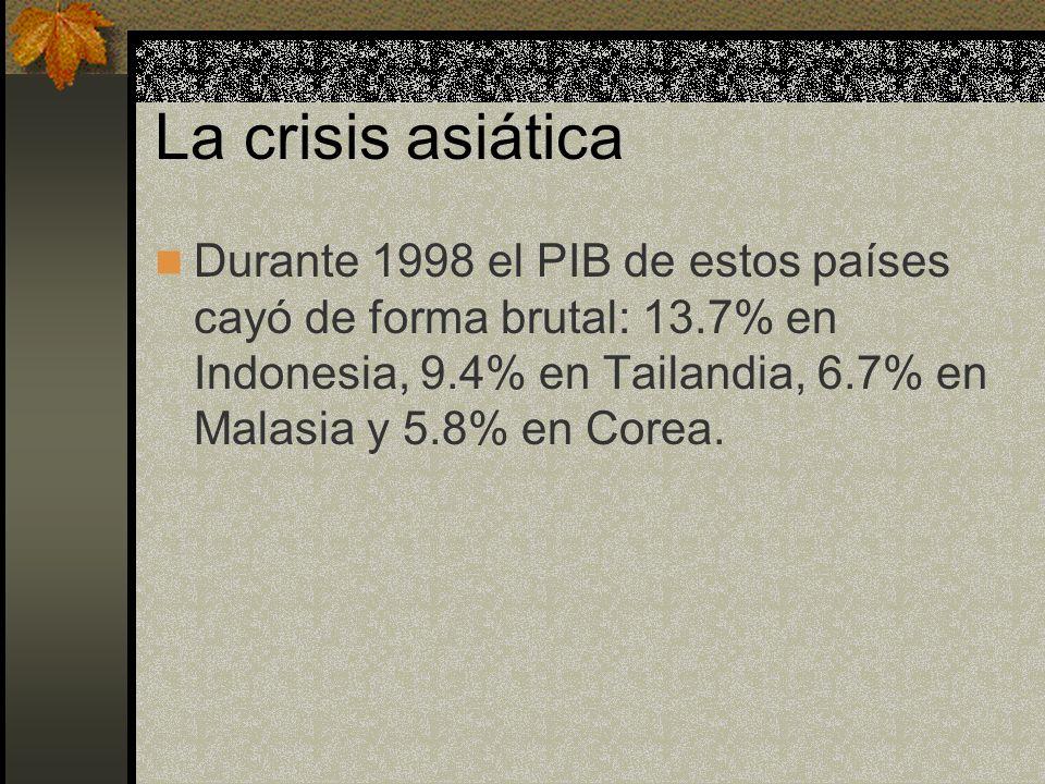 La crisis asiática Durante 1998 el PIB de estos países cayó de forma brutal: 13.7% en Indonesia, 9.4% en Tailandia, 6.7% en Malasia y 5.8% en Corea.