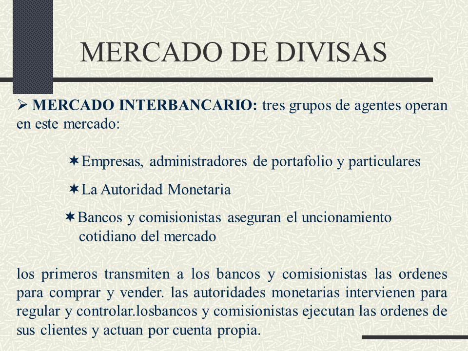 MERCADO DE DIVISAS MERCADO INTERBANCARIO: tres grupos de agentes operan en este mercado: Empresas, administradores de portafolio y particulares La Aut