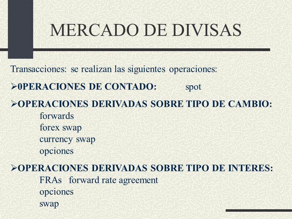 MERCADO DE DIVISAS Transacciones: se realizan las siguientes operaciones: 0PERACIONES DE CONTADO:spot OPERACIONES DERIVADAS SOBRE TIPO DE CAMBIO: forw