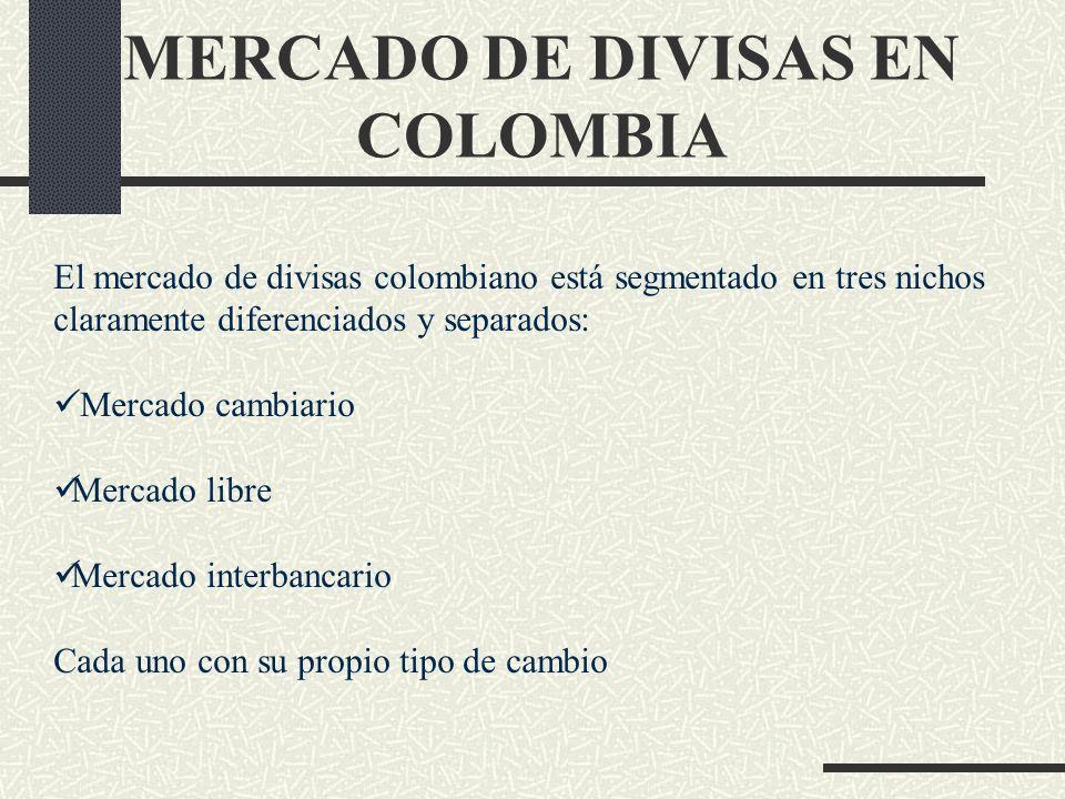 MERCADO DE DIVISAS EN COLOMBIA El mercado de divisas colombiano está segmentado en tres nichos claramente diferenciados y separados: Mercado cambiario