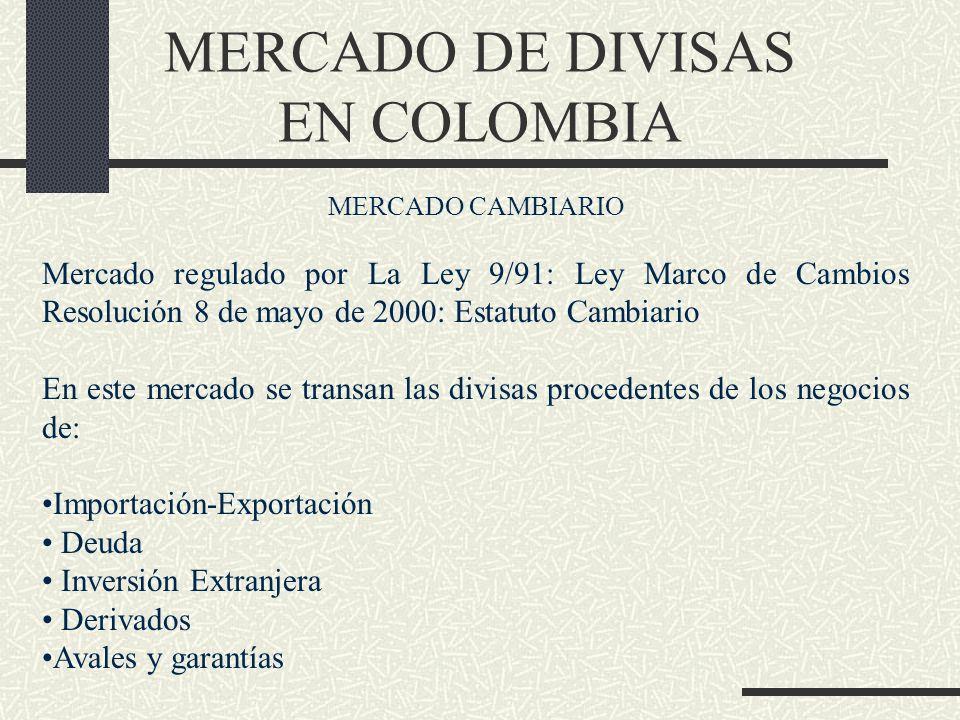 MERCADO DE DIVISAS EN COLOMBIA MERCADO CAMBIARIO Mercado regulado por La Ley 9/91: Ley Marco de Cambios Resolución 8 de mayo de 2000: Estatuto Cambiar