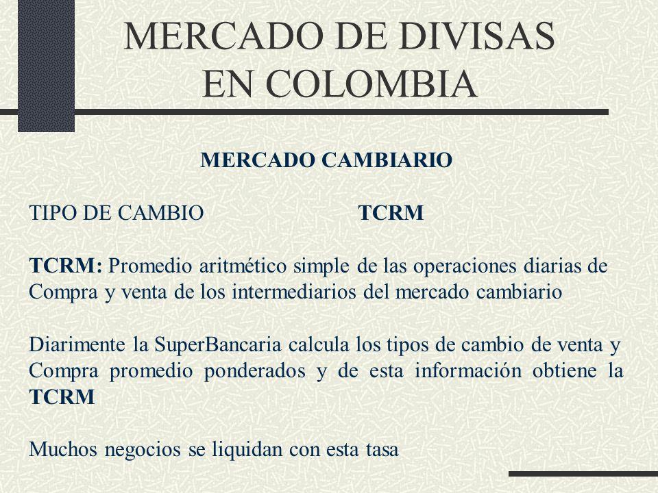 MERCADO DE DIVISAS EN COLOMBIA MERCADO CAMBIARIO TIPO DE CAMBIOTCRM TCRM: Promedio aritmético simple de las operaciones diarias de Compra y venta de l