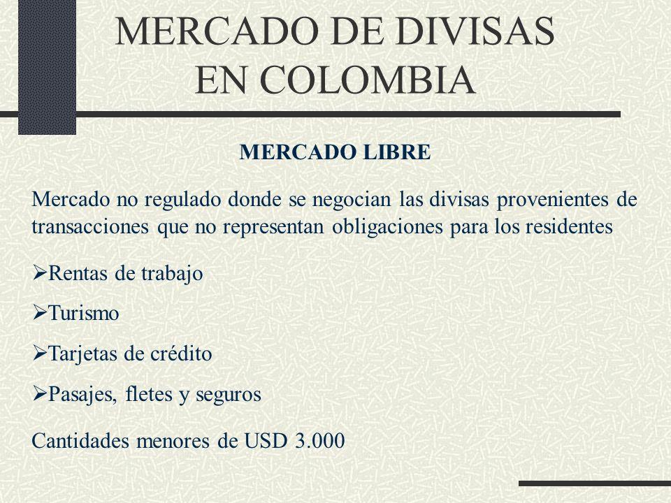 MERCADO DE DIVISAS EN COLOMBIA MERCADO LIBRE Mercado no regulado donde se negocian las divisas provenientes de transacciones que no representan obliga