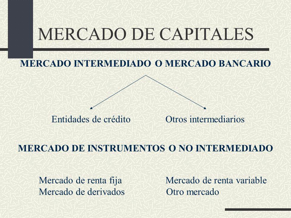MERCADO DE CAPITALES MERCADO INTERMEDIADO O MERCADO BANCARIO Entidades de créditoOtros intermediarios MERCADO DE INSTRUMENTOS O NO INTERMEDIADO Mercad