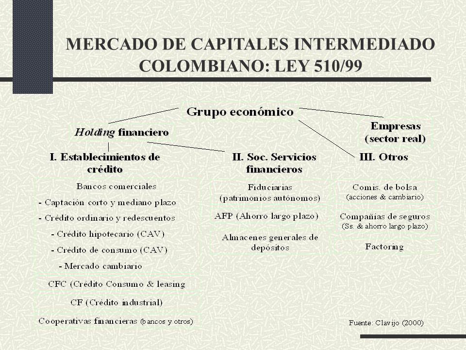 MERCADO DE CAPITALES INTERMEDIADO COLOMBIANO: LEY 510/99