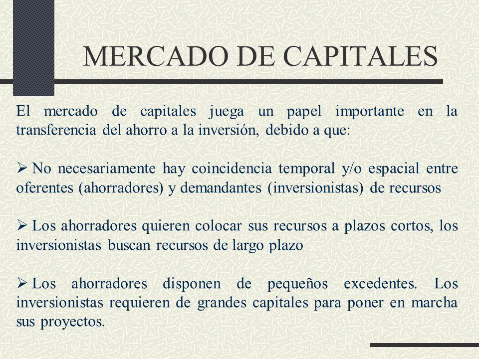 MERCADO DE CAPITALES El mercado de capitales juega un papel importante en la transferencia del ahorro a la inversión, debido a que: No necesariamente