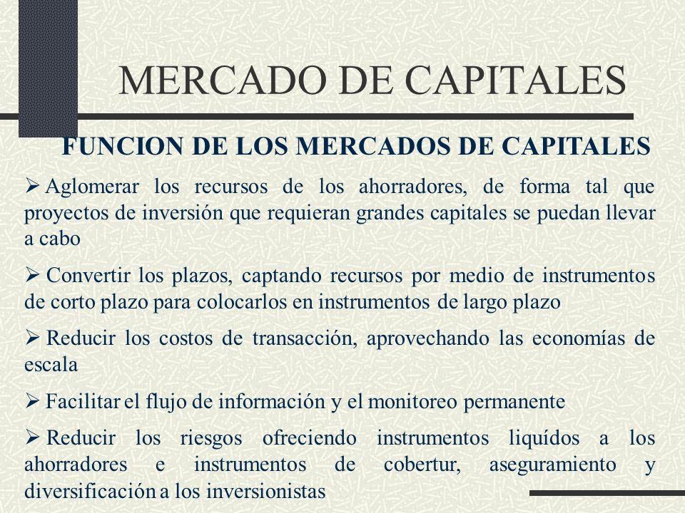MERCADO DE CAPITALES FUNCION DE LOS MERCADOS DE CAPITALES Aglomerar los recursos de los ahorradores, de forma tal que proyectos de inversión que requi