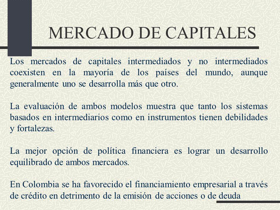 MERCADO DE CAPITALES Los mercados de capitales intermediados y no intermediados coexisten en la mayoría de los países del mundo, aunque generalmente u