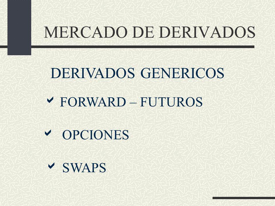 MERCADO DE DERIVADOS DERIVADOS GENERICOS FORWARD – FUTUROS OPCIONES SWAPS