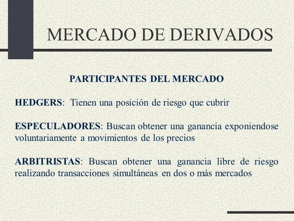 MERCADO DE DERIVADOS PARTICIPANTES DEL MERCADO HEDGERS: Tienen una posición de riesgo que cubrir ESPECULADORES: Buscan obtener una ganancia exponiendo