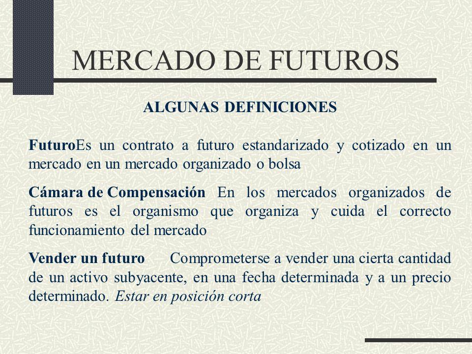 MERCADO DE FUTUROS ALGUNAS DEFINICIONES FuturoEs un contrato a futuro estandarizado y cotizado en un mercado en un mercado organizado o bolsa Cámara d