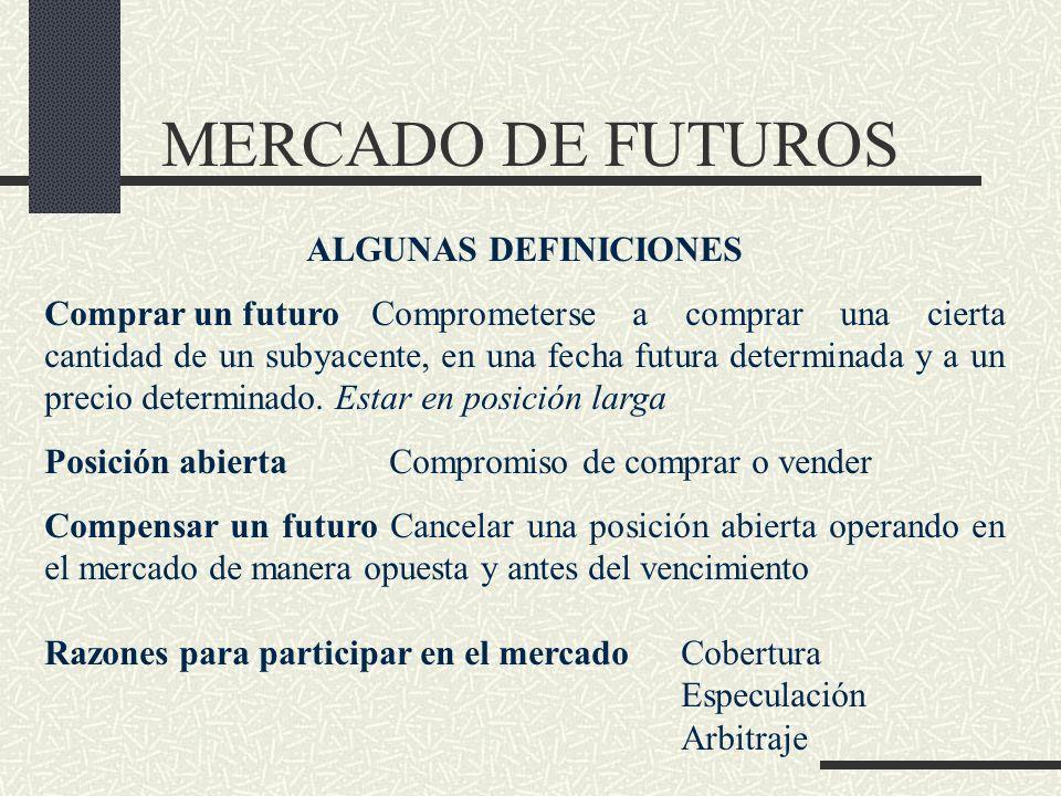MERCADO DE FUTUROS ALGUNAS DEFINICIONES Comprar un futuro Comprometerse a comprar una cierta cantidad de un subyacente, en una fecha futura determinad