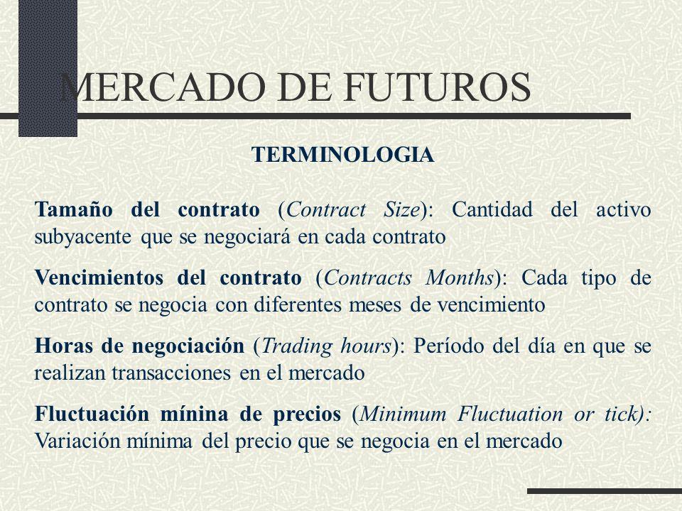 MERCADO DE FUTUROS TERMINOLOGIA Tamaño del contrato (Contract Size): Cantidad del activo subyacente que se negociará en cada contrato Vencimientos del