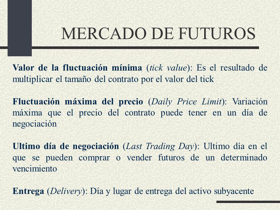 MERCADO DE FUTUROS Valor de la fluctuación mínima (tick value): Es el resultado de multiplicar el tamaño del contrato por el valor del tick Fluctuació