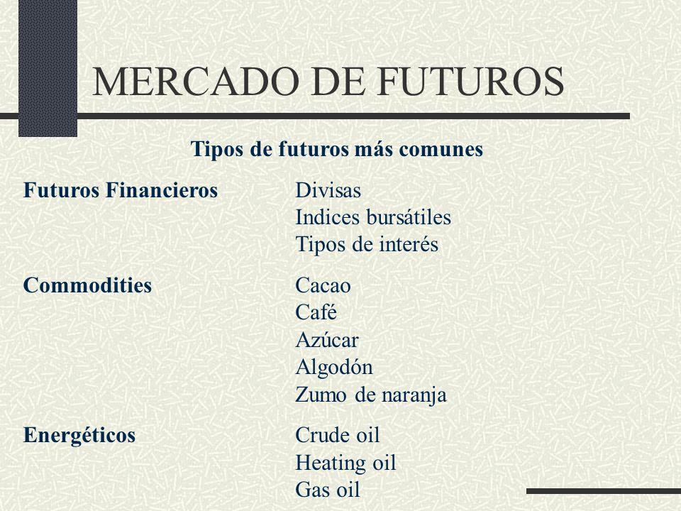 MERCADO DE FUTUROS Tipos de futuros más comunes Futuros FinancierosDivisas Indices bursátiles Tipos de interés CommoditiesCacao Café Azúcar Algodón Zu